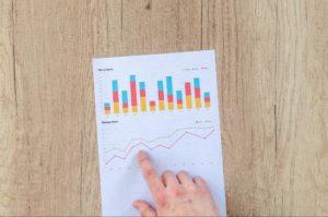 Un gráfico que muestra los análisis