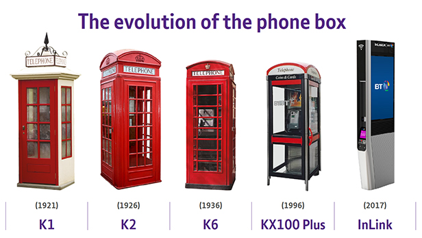 Digital Signage Industry Advances: Evolution of the phone box