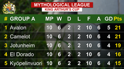 table league table apps