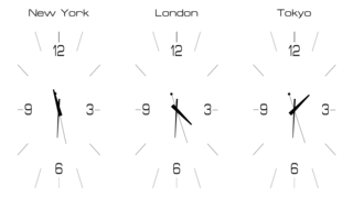 multicity clock square clock apps