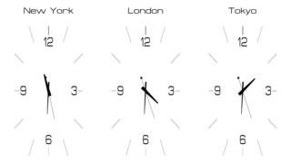 multicity clock square clock apps