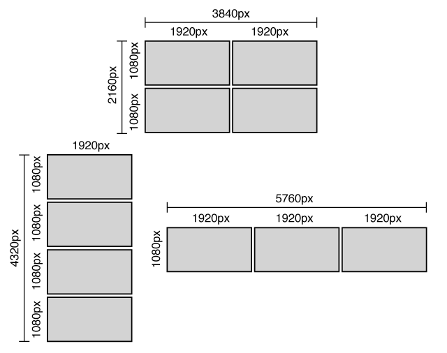 Calculation of video walls resolution