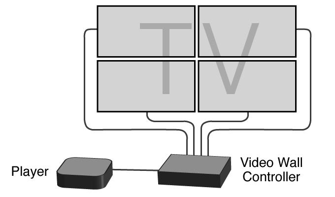 videowall-setup-01