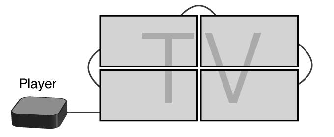 videowall-setup-02