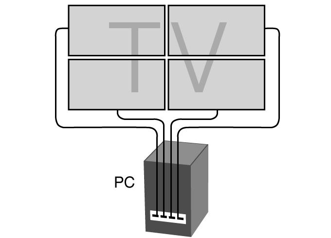 videowall-setup-03